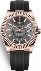 Rolex » Sky-Dweller » Sky-Dweller 42mm Everose Gold » 326235-0006