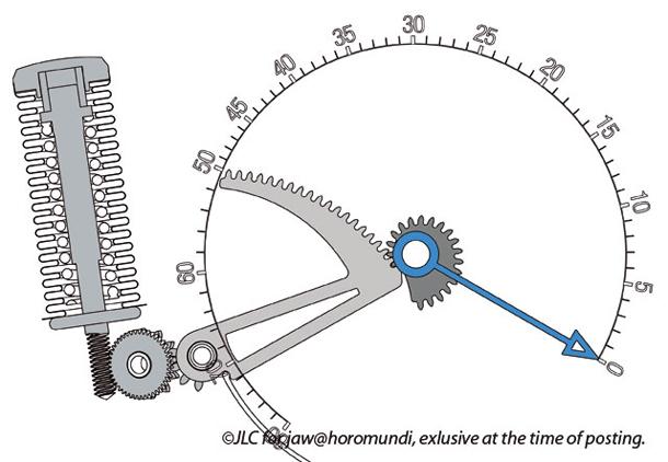 Схема функционирования глубиномера Master Compressor Diving Pro Geographic