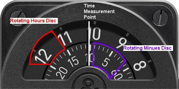 bell-ross-br01-92-compass-watch