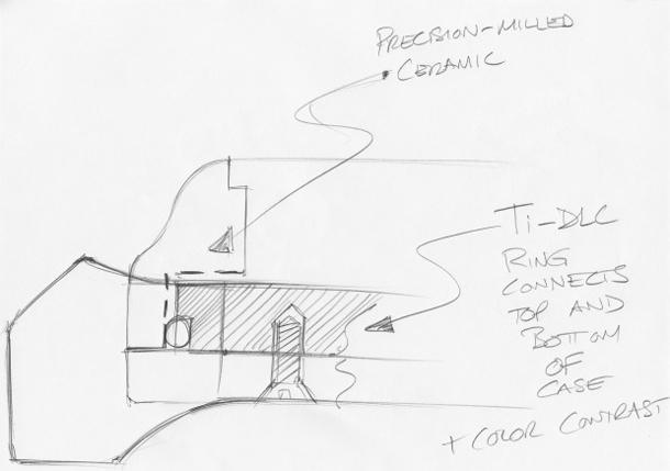 Chopard-Sketch-L.U.C.