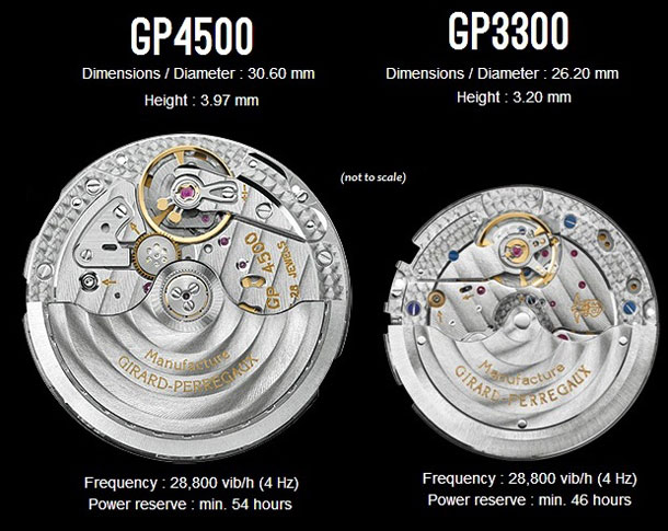 Girard-Perregaux-Caliber-Comparison