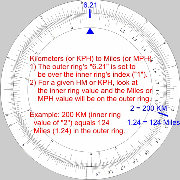 Sliderule-KM-to-Miles