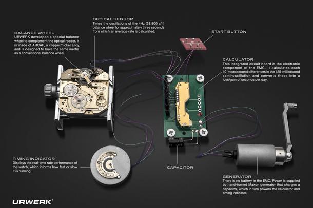 EMC_Concept_Box